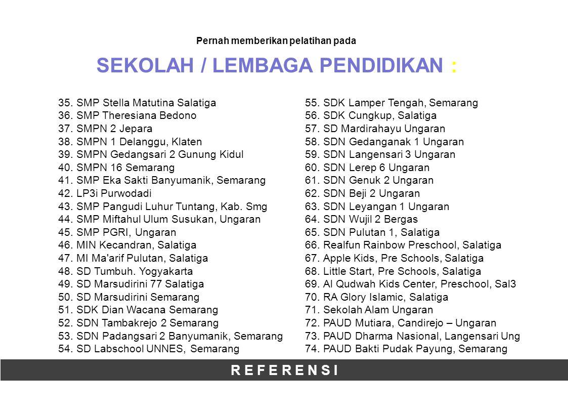 R E F E R E N S I Pernah memberikan pelatihan pada SEKOLAH / LEMBAGA PENDIDIKAN : 35.SMP Stella Matutina Salatiga 36.SMP Theresiana Bedono 37.SMPN 2 Jepara 38.SMPN 1 Delanggu, Klaten 39.SMPN Gedangsari 2 Gunung Kidul 40.SMPN 16 Semarang 41.SMP Eka Sakti Banyumanik, Semarang 42.LP3i Purwodadi 43.SMP Pangudi Luhur Tuntang, Kab.