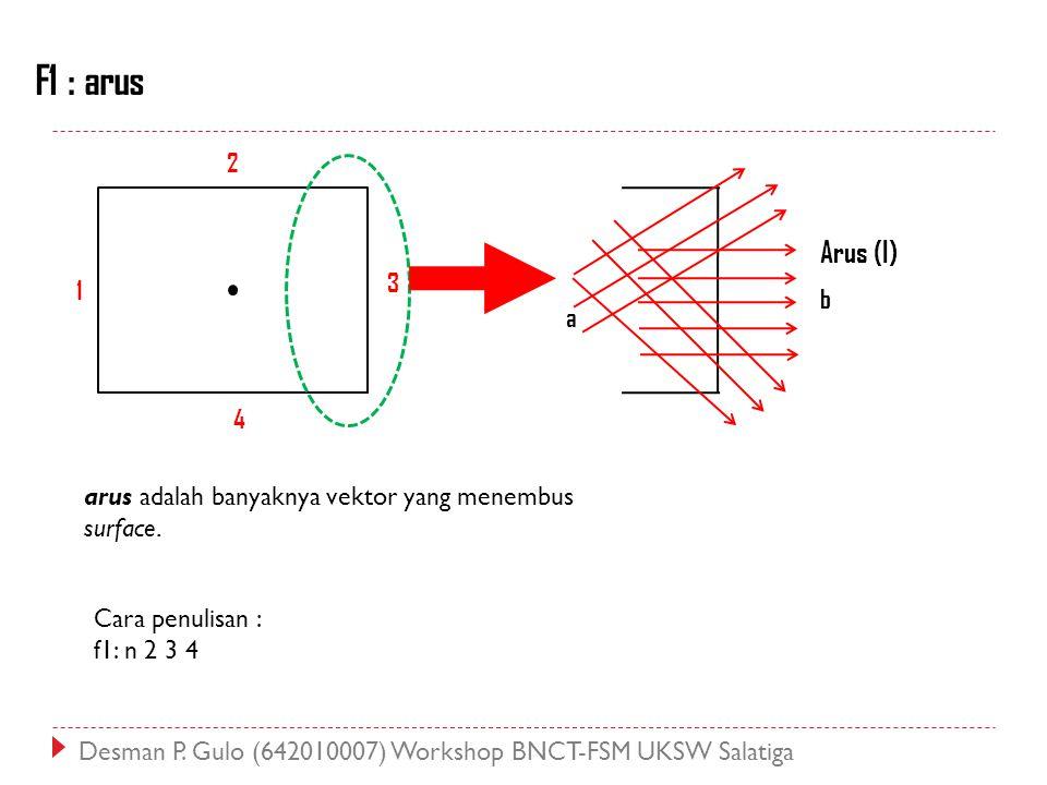 F1 : arus 1 2 3 4 Arus (I) arus adalah banyaknya vektor yang menembus surface. Cara penulisan : f1: n 2 3 4 a b Desman P. Gulo (642010007) Workshop BN