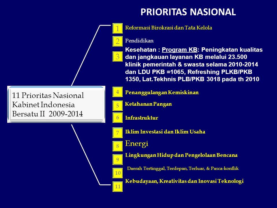 PRIORITAS NASIONAL 1 Reformasi Birokrasi dan Tata Kelola 2 Pendidikan 3 Kesehatan : Program KB: Peningkatan kualitas dan jangkauan layanan KB melalui