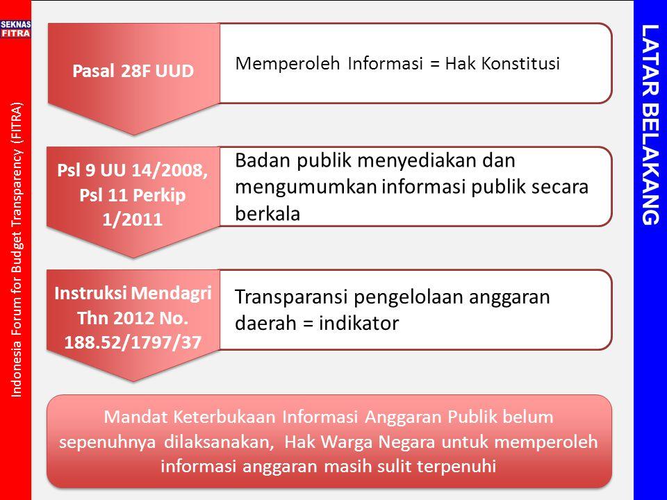 Indonesia Forum for Budget Transparency (FITRA) Transparansi pengelolaan anggaran daerah = indikator pencegahan korupsi Badan publik menyediakan dan m