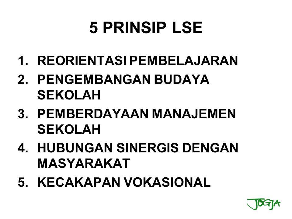 4 PRINSIP SERVICE EXCELLENT 1.MAMPU MENGALAHKAN EGO DIRI SENDIRI 2.MELAYANI DENGAN RASA SENANG 3.MEMBERIKAN LEBIH DARI YANG DIBUTUHKAN 4.CEPAT & TRANSPARAN PRIMAGAMA Terdepan dalam prestasi
