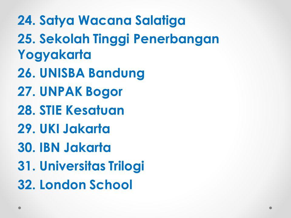 24. Satya Wacana Salatiga 25. Sekolah Tinggi Penerbangan Yogyakarta 26. UNISBA Bandung 27. UNPAK Bogor 28. STIE Kesatuan 29. UKI Jakarta 30. IBN Jakar