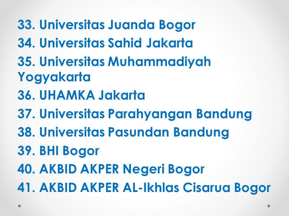 33. Universitas Juanda Bogor 34. Universitas Sahid Jakarta 35. Universitas Muhammadiyah Yogyakarta 36. UHAMKA Jakarta 37. Universitas Parahyangan Band