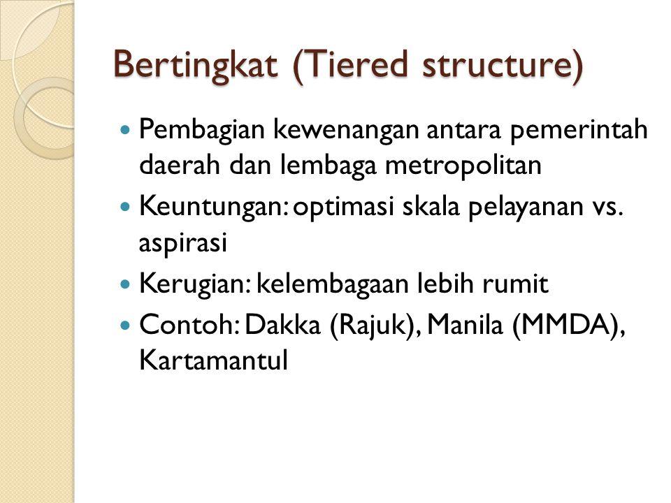 Bertingkat (Tiered structure) Pembagian kewenangan antara pemerintah daerah dan lembaga metropolitan Keuntungan: optimasi skala pelayanan vs. aspirasi