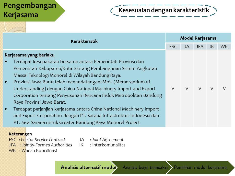 Kesesuaian dengan karakteristik Pengembangan Kerjasama Analisis alternatif modelAnalisis biaya transaksiPemilihan model kerjasama Keterangan FSC : Fee