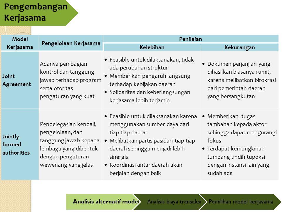 Pengembangan Kerjasama Analisis alternatif modelAnalisis biaya transaksiPemilihan model kerjasama Model Kerjasama Pengelolaan Kerjasama Penilaian Kele