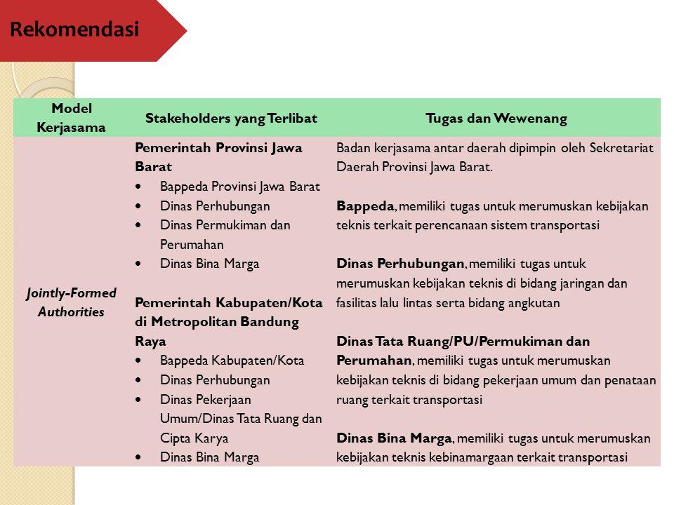 Rekomendasi Model Kerjasama Stakeholders yang TerlibatTugas dan Wewenang Jointly-Formed Authorities Pemerintah Provinsi Jawa Barat  Bappeda Provinsi