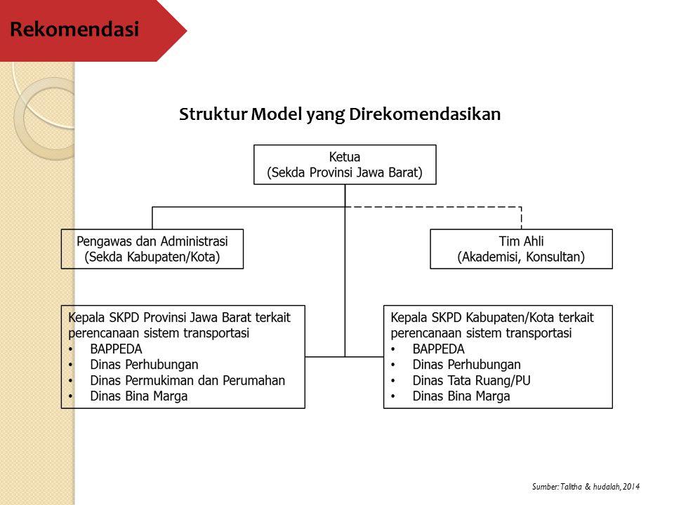 Rekomendasi Struktur Model yang Direkomendasikan Sumber: Talitha & hudalah, 2014