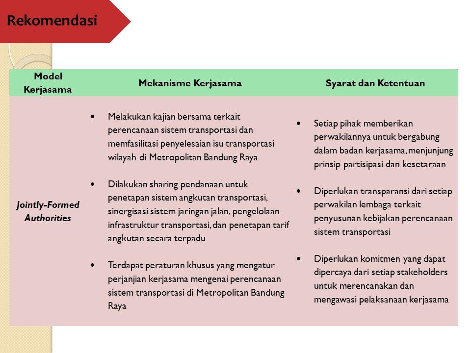 Rekomendasi Model Kerjasama Mekanisme KerjasamaSyarat dan Ketentuan Jointly-Formed Authorities  Melakukan kajian bersama terkait perencanaan sistem t