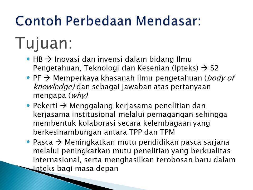Tujuan: HB  Inovasi dan invensi dalam bidang Ilmu Pengetahuan, Teknologi dan Kesenian (Ipteks)  S2 PF  Memperkaya khasanah ilmu pengetahuan (body of knowledge) dan sebagai jawaban atas pertanyaan mengapa (why) Pekerti  Menggalang kerjasama penelitian dan kerjasama institusional melalui pemagangan sehingga membentuk kolaborasi secara kelembagaan yang berkesinambungan antara TPP dan TPM Pasca  Meningkatkan mutu pendidikan pasca sarjana melalui peningkatkan mutu penelitian yang berkualitas internasional, serta menghasilkan terobosan baru dalam Ipteks bagi masa depan