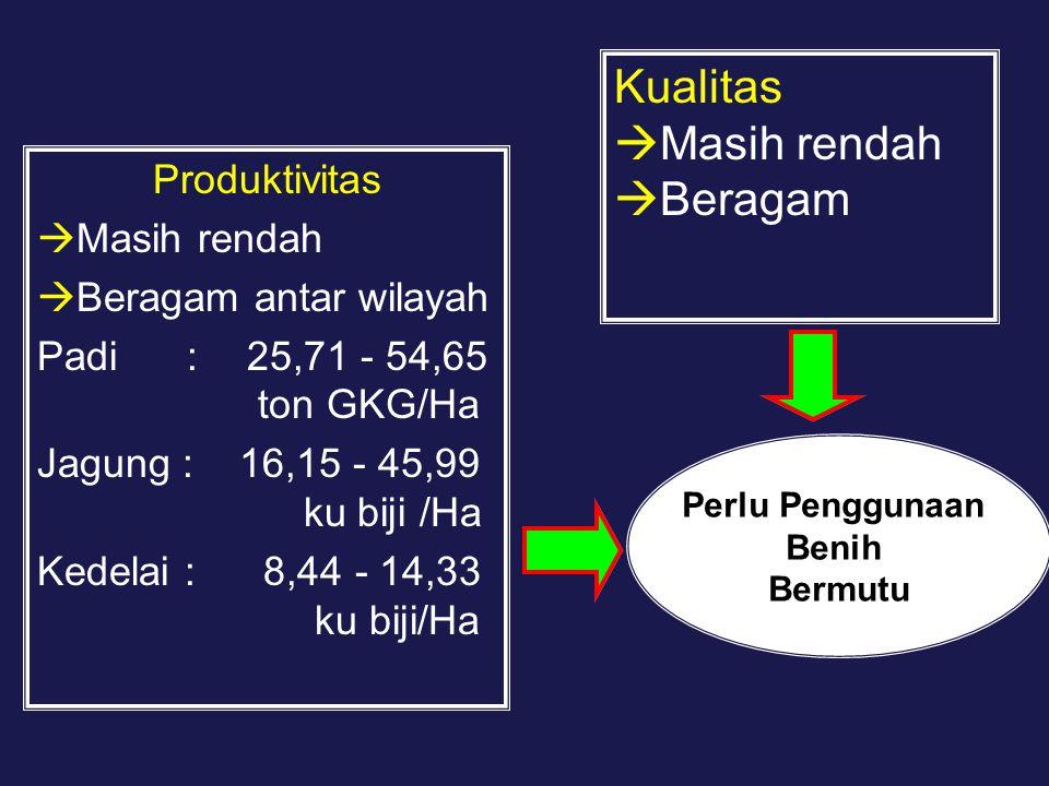 Produktivitas  Masih rendah  Beragam antar wilayah Padi : 25,71 - 54,65 ton GKG/Ha Jagung : 16,15 - 45,99 ku biji /Ha Kedelai : 8,44 - 14,33 ku biji