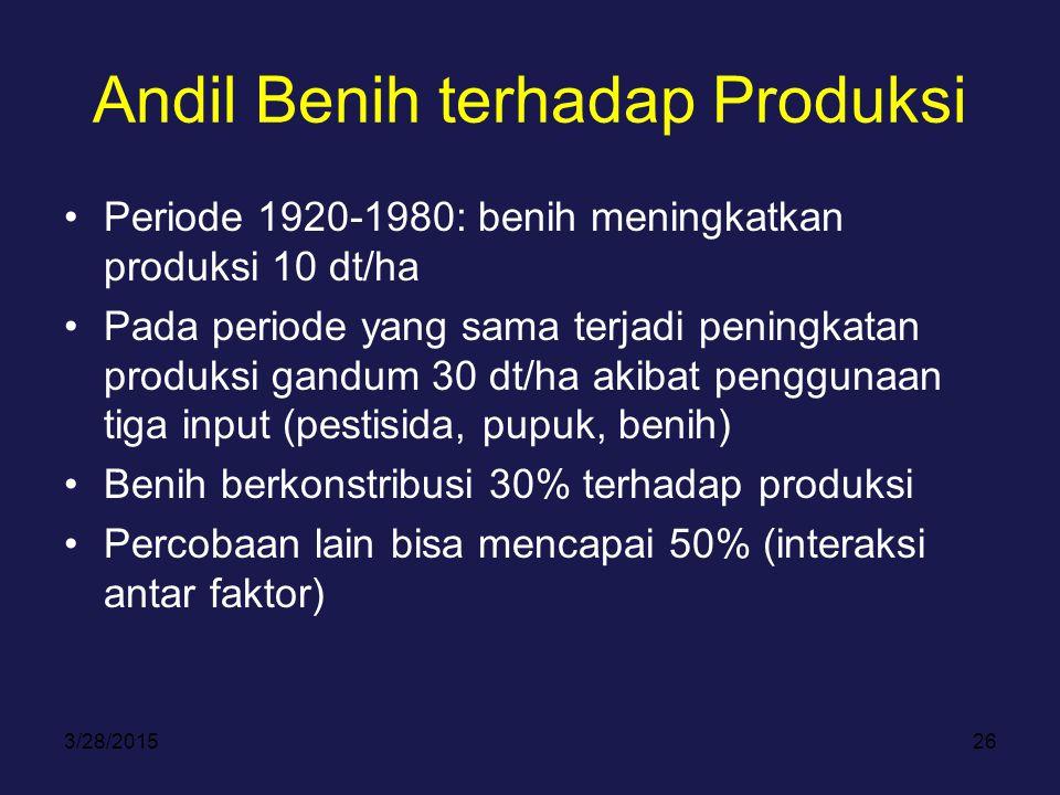 3/28/201526 Andil Benih terhadap Produksi Periode 1920-1980: benih meningkatkan produksi 10 dt/ha Pada periode yang sama terjadi peningkatan produksi