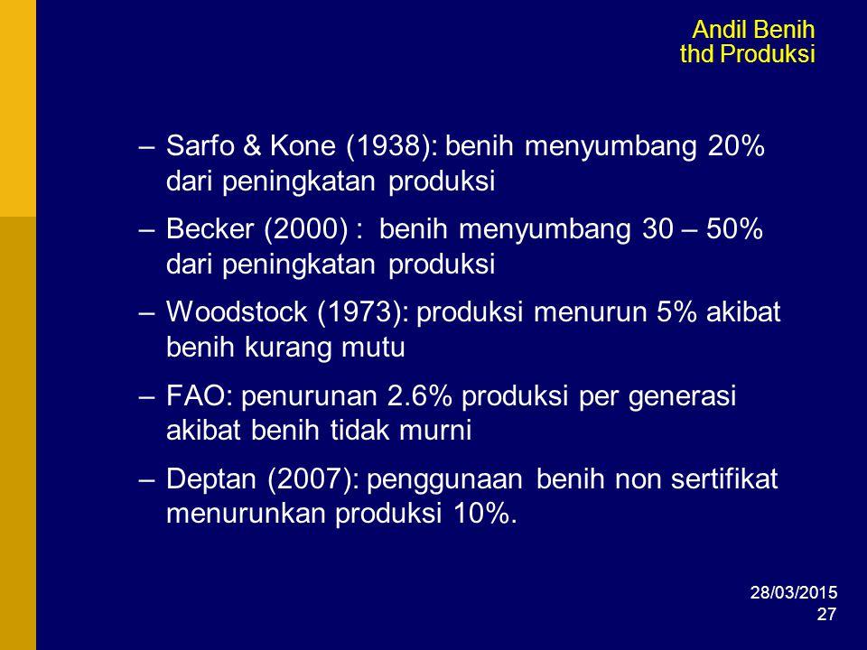 –Sarfo & Kone (1938): benih menyumbang 20% dari peningkatan produksi –Becker (2000) : benih menyumbang 30 – 50% dari peningkatan produksi –Woodstock (