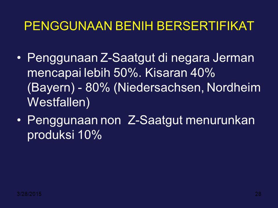 3/28/201528 PENGGUNAAN BENIH BERSERTIFIKAT Penggunaan Z-Saatgut di negara Jerman mencapai lebih 50%. Kisaran 40% (Bayern) - 80% (Niedersachsen, Nordhe