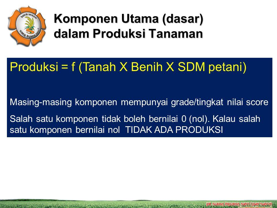 Komponen Utama (dasar) dalam Produksi Tanaman Kantor Pusat Produksi = f (Tanah X Benih X SDM petani) Masing-masing komponen mempunyai grade/tingkat ni