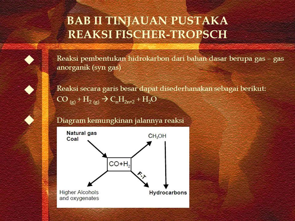 Reaksi pembentukan hidrokarbon dari bahan dasar berupa gas – gas anorganik (syn gas) Reaksi secara garis besar dapat disederhanakan sebagai berikut: C