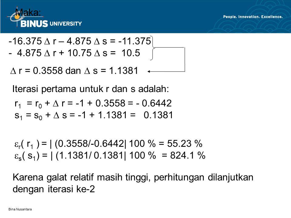 Bina Nusantara Maka: -16.375  r – 4.875  s = -11.375 - 4.875  r + 10.75  s = 10.5  r = 0.3558 dan  s = 1.1381 Iterasi pertama untuk r dan s adal