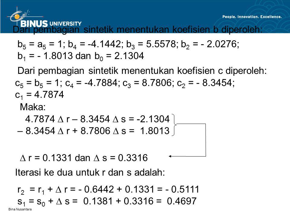 Bina Nusantara Dari pembagian sintetik menentukan koefisien b diperoleh: b 5 = a 5 = 1; b 4 = -4.1442; b 3 = 5.5578; b 2 = - 2.0276; b 1 = - 1.8013 da