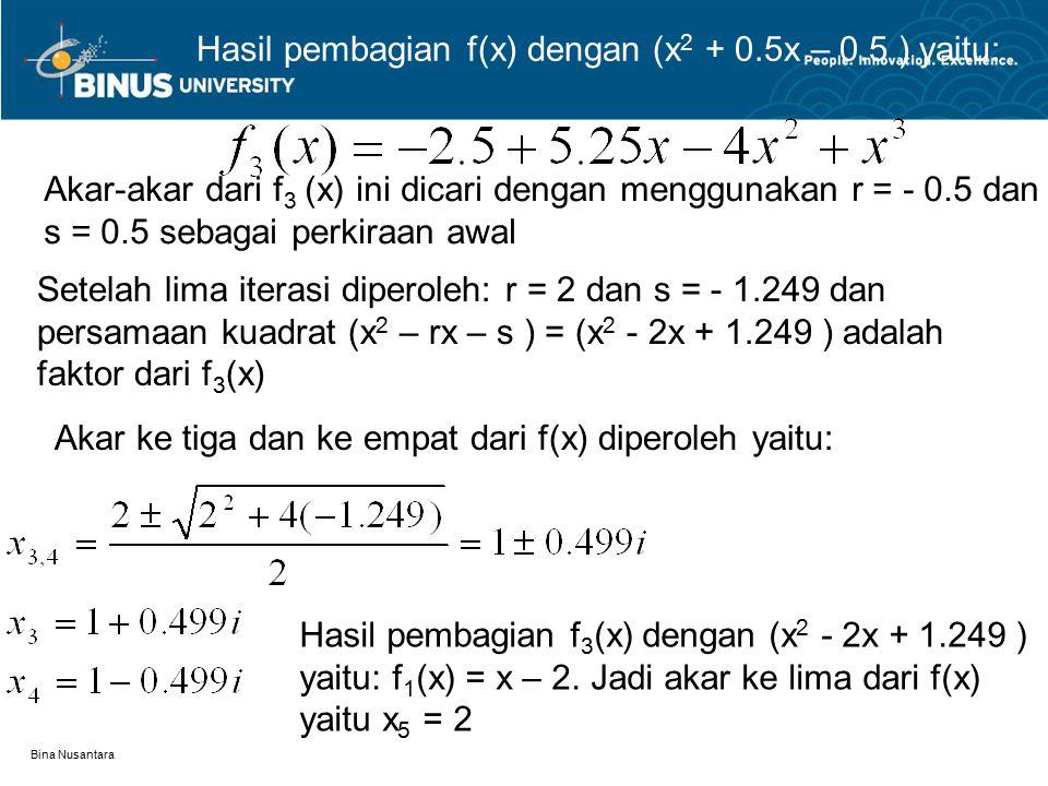 Bina Nusantara Hasil pembagian f(x) dengan (x 2 + 0.5x – 0.5 ) yaitu: Akar-akar dari f 3 (x) ini dicari dengan menggunakan r = - 0.5 dan s = 0.5 sebag