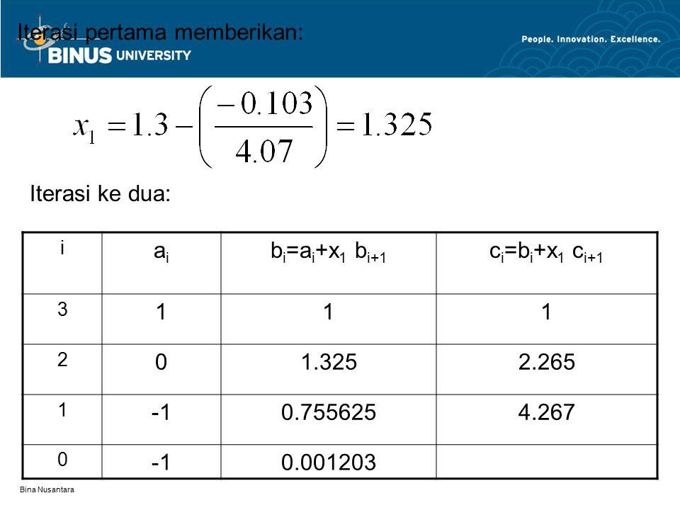 Bina Nusantara Iterasi pertama memberikan: i aiai b i =a i +x 1 b i+1 c i =b i +x 1 c i+1 3 111 2 01.3252.265 1 0.7556254.267 0 0.001203 Iterasi ke du