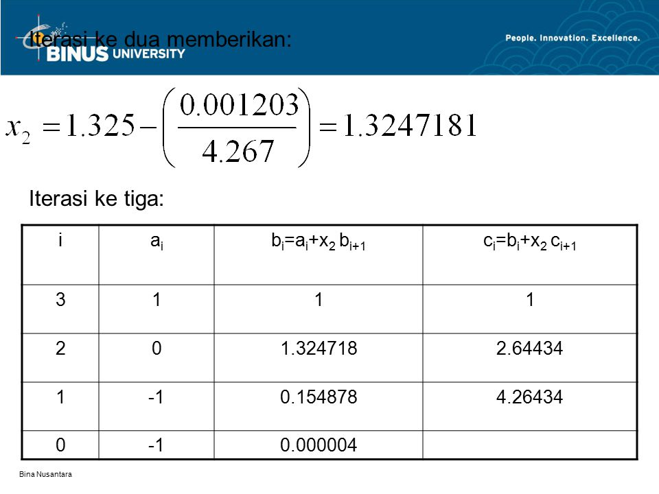 Bina Nusantara Iterasi ke dua memberikan: Iterasi ke tiga: iaiai b i =a i +x 2 b i+1 c i =b i +x 2 c i+1 3111 201.3247182.64434 10.1548784.26434 00.00