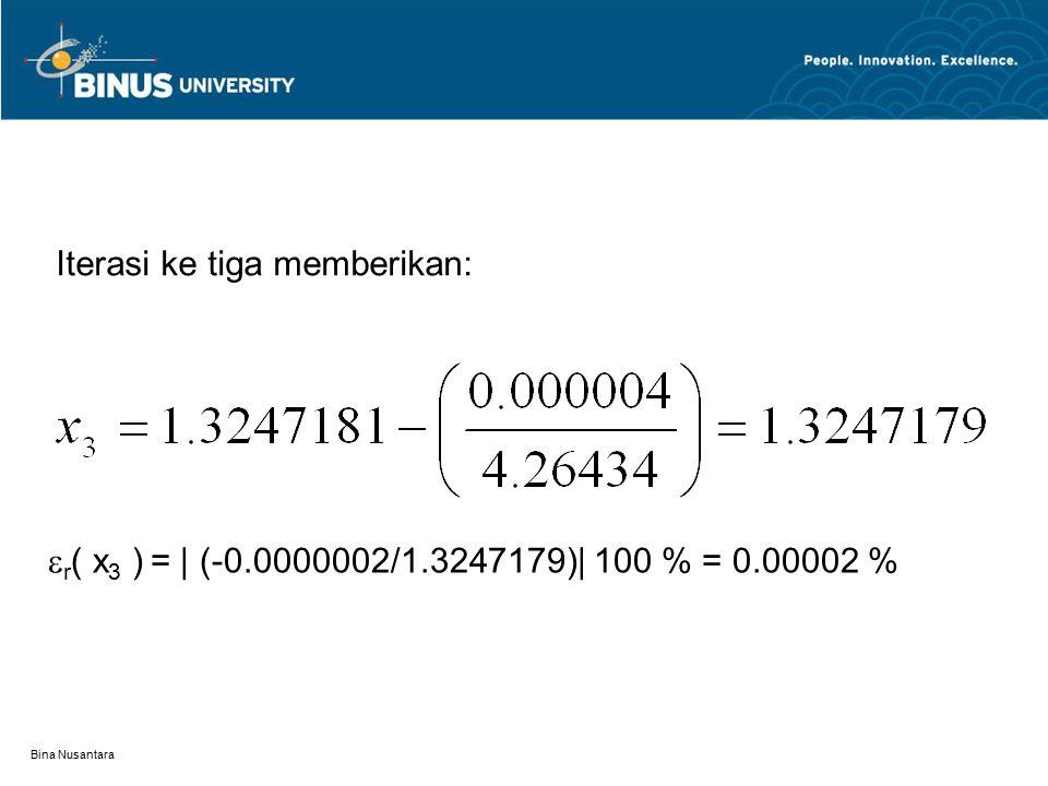 Bina Nusantara Iterasi ke tiga memberikan:  r ( x 3 ) = | (-0.0000002/1.3247179)| 100 % = 0.00002 %