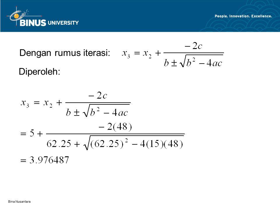 Bina Nusantara Dengan rumus iterasi: Diperoleh: