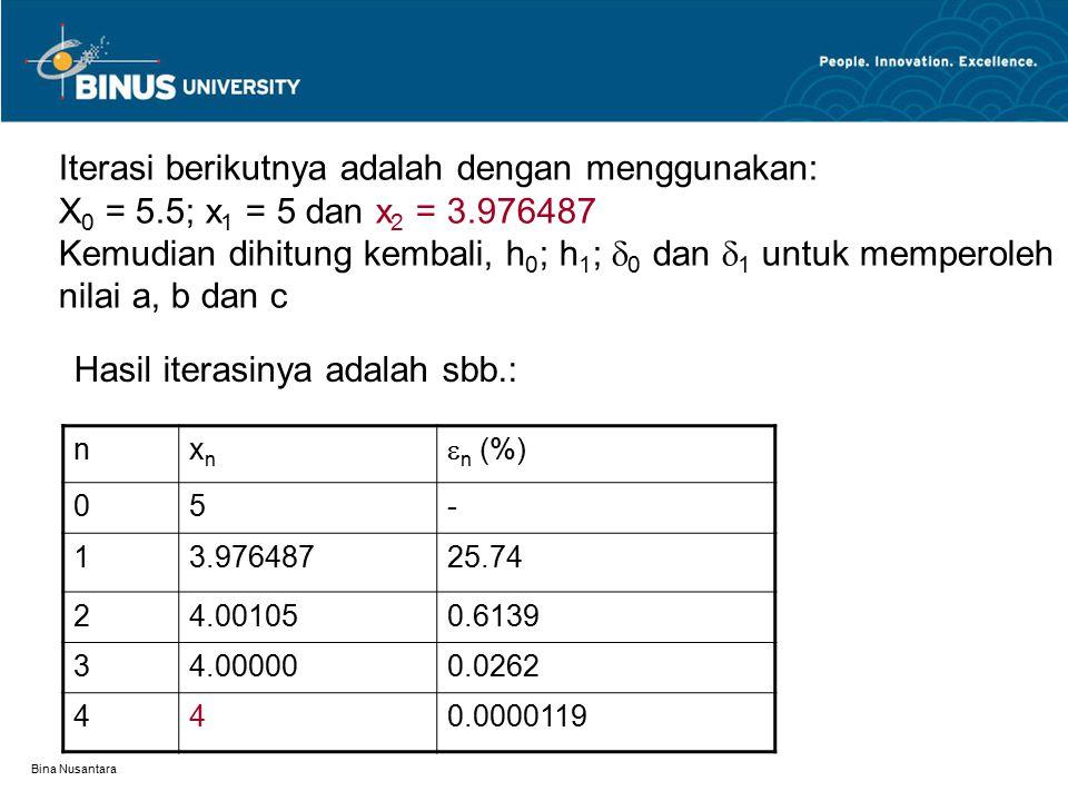 Bina Nusantara Iterasi berikutnya adalah dengan menggunakan: X 0 = 5.5; x 1 = 5 dan x 2 = 3.976487 Kemudian dihitung kembali, h 0 ; h 1 ;  0 dan  1
