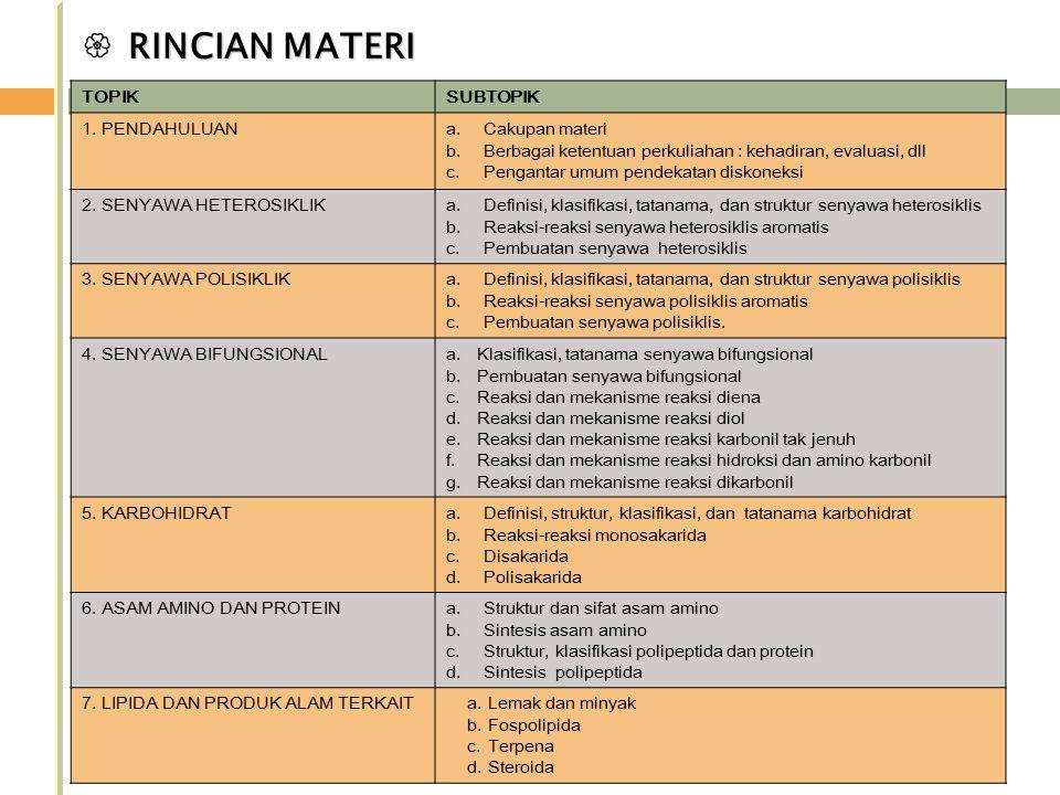 RINCIAN MATERI  RINCIAN MATERI TOPIKSUBTOPIK 1. PENDAHULUANa.Cakupan materi b.Berbagai ketentuan perkuliahan : kehadiran, evaluasi, dll c.Pengantar u