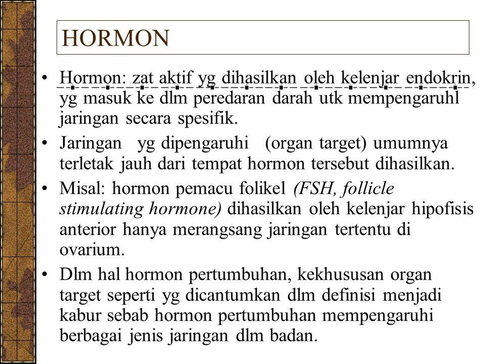 HORMON Hormon: zat aktif yg dihasilkan oleh kelenjar endokrin, yg masuk ke dlm peredaran darah utk mempengaruhl jaringan secara spesifik. Jaringan yg