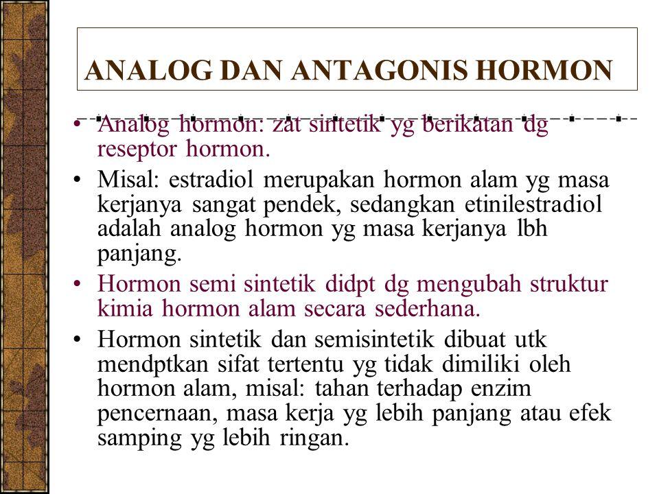 ANALOG DAN ANTAGONIS HORMON Analog hormon: zat sintetik yg berikatan dg reseptor hormon. Misal: estradiol merupakan hormon alam yg masa kerjanya sanga
