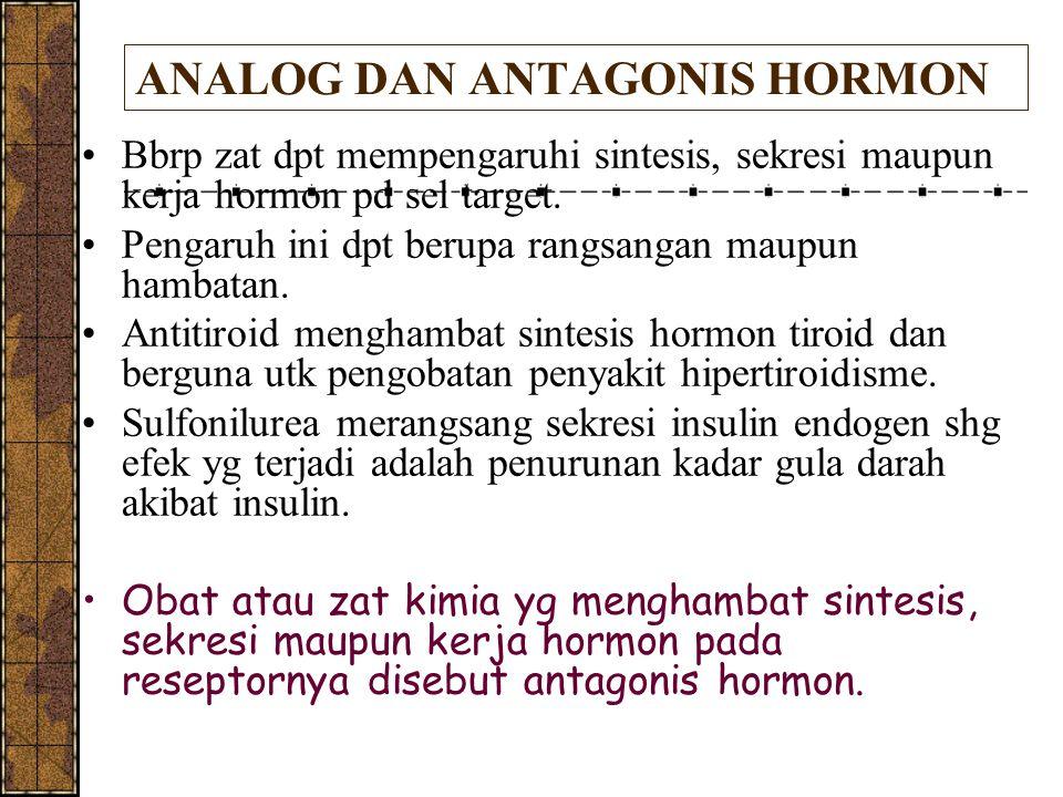 Bbrp zat dpt mempengaruhi sintesis, sekresi maupun kerja hormon pd sel target. Pengaruh ini dpt berupa rangsangan maupun hambatan. Antitiroid menghamb