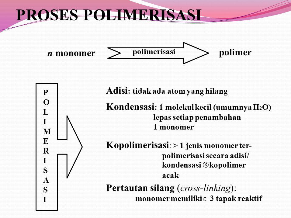 PROSES POLIMERISASI polimerisasi polimer n monomer POLIMERISASIPOLIMERISASI Adisi : tidak ada atom yang hilang Kondensasi : 1 molekul kecil (umumnya H