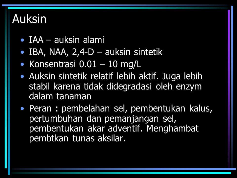 Auksin IAA – auksin alami IBA, NAA, 2,4-D – auksin sintetik Konsentrasi 0.01 – 10 mg/L Auksin sintetik relatif lebih aktif.