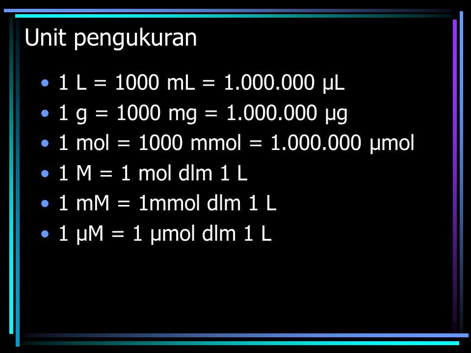 Perhitungan ppm = parts per million Co: 10 ppm IBA (pada media) = 10 mg IBA + 990.000 mg air (=990 ml air) Untuk praktisnya, 10 mg IBA ditempatkan dalam labu takar, lalu ditambah hingga mencapai 1 L % (v/v) Co: 0.1% (v/v) Tween = 1 ml Tween + air sampai 1000 ml