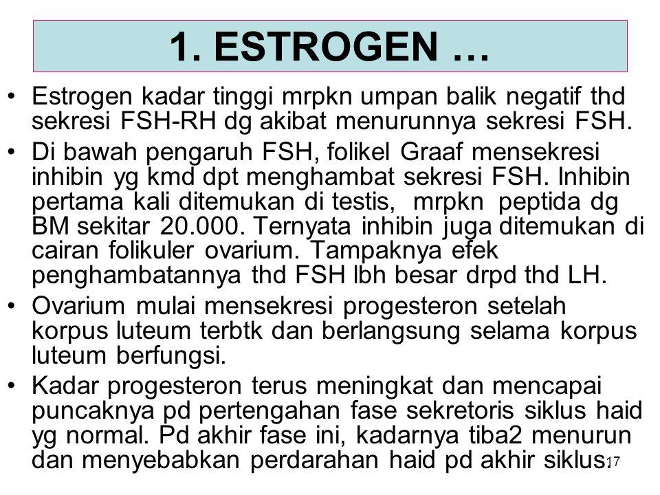 17 Estrogen kadar tinggi mrpkn umpan balik negatif thd sekresi FSH-RH dg akibat menurunnya sekresi FSH. Di bawah pengaruh FSH, folikel Graaf mensekres