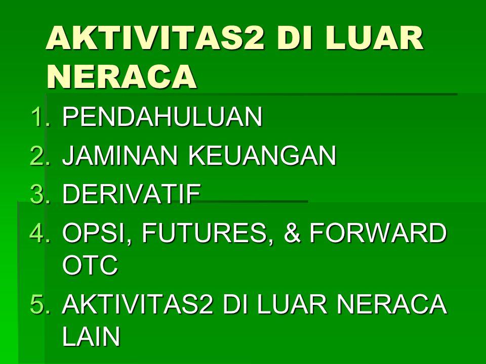 AKTIVITAS2 DI LUAR NERACA 1.PENDAHULUAN 2.JAMINAN KEUANGAN 3.DERIVATIF 4.OPSI, FUTURES, & FORWARD OTC 5.AKTIVITAS2 DI LUAR NERACA LAIN