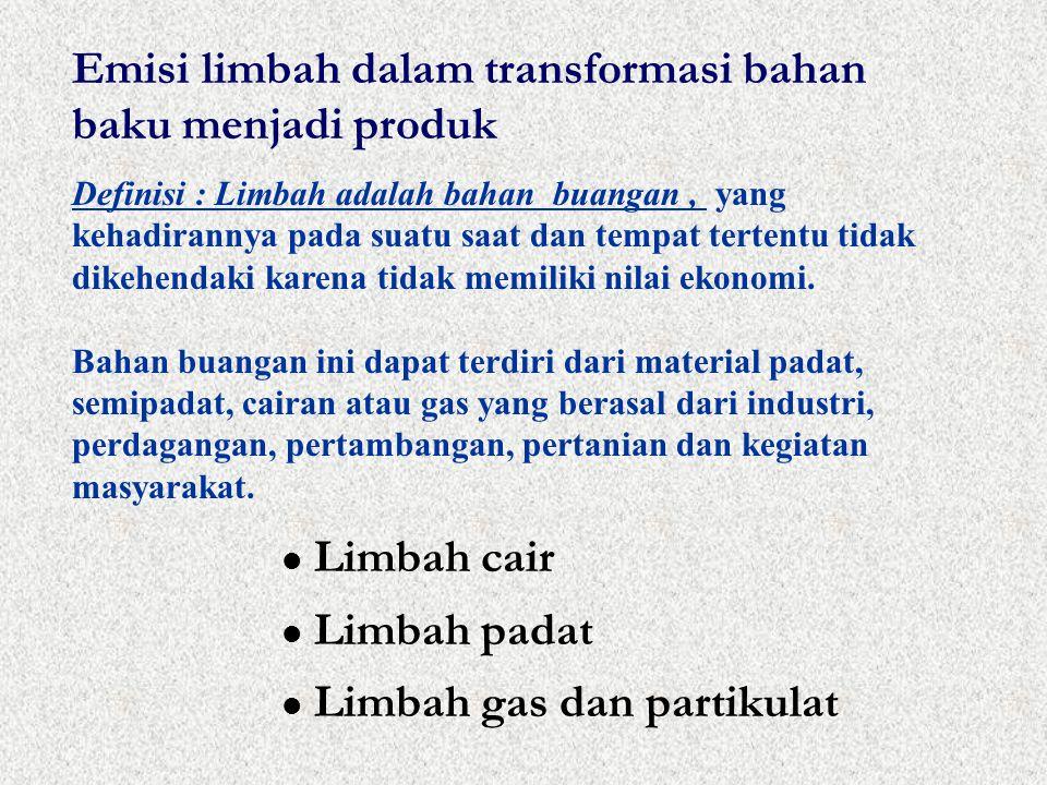 Emisi limbah dalam transformasi bahan baku menjadi produk Limbah cair Limbah padat Limbah gas dan partikulat Definisi : Limbah adalah bahan buangan, y