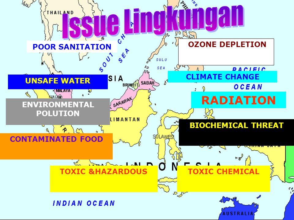 UNSAFE WATER CONTAMINATED FOOD POOR SANITATION ENVIRONMENTAL POLUTION TOXIC &HAZARDOUSTOXIC CHEMICAL BIOCHEMICAL THREAT RADIATION CLIMATE CHANGE OZONE DEPLETION