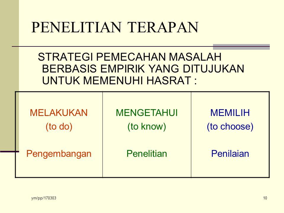 ym/pp/170303 10 PENELITIAN TERAPAN STRATEGI PEMECAHAN MASALAH BERBASIS EMPIRIK YANG DITUJUKAN UNTUK MEMENUHI HASRAT : MELAKUKAN (to do) Pengembangan MENGETAHUI (to know) Penelitian MEMILIH (to choose) Penilaian