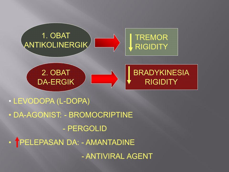 1.OBAT ANTIKOLINERGIK TREMOR RIGIDITY 2. OBAT DA-ERGIK BRADYKINESIA RIGIDITY LEVODOPA (L-DOPA) DA-AGONIST: - BROMOCRIPTINE - PERGOLID PELEPASAN DA: -