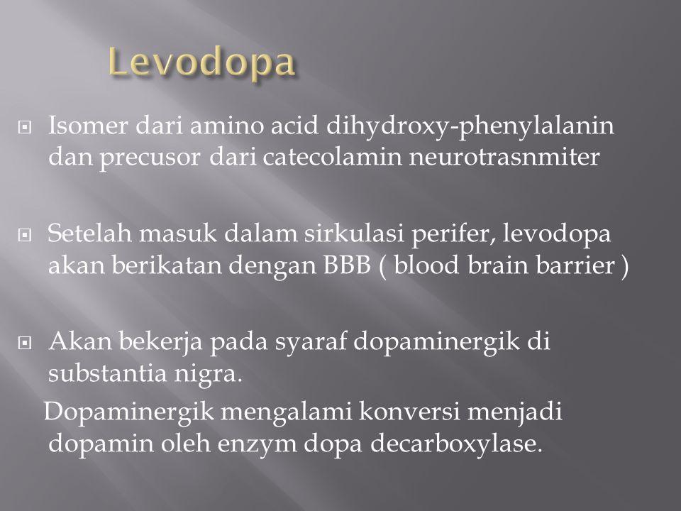  Isomer dari amino acid dihydroxy-phenylalanin dan precusor dari catecolamin neurotrasnmiter  Setelah masuk dalam sirkulasi perifer, levodopa akan berikatan dengan BBB ( blood brain barrier )  Akan bekerja pada syaraf dopaminergik di substantia nigra.