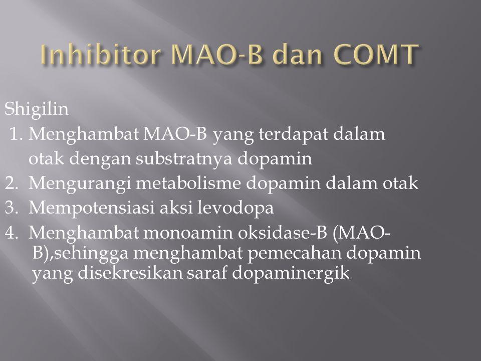 Shigilin 1. Menghambat MAO-B yang terdapat dalam otak dengan substratnya dopamin 2. Mengurangi metabolisme dopamin dalam otak 3. Mempotensiasi aksi le