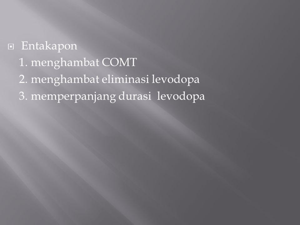  Entakapon 1. menghambat COMT 2. menghambat eliminasi levodopa 3. memperpanjang durasi levodopa