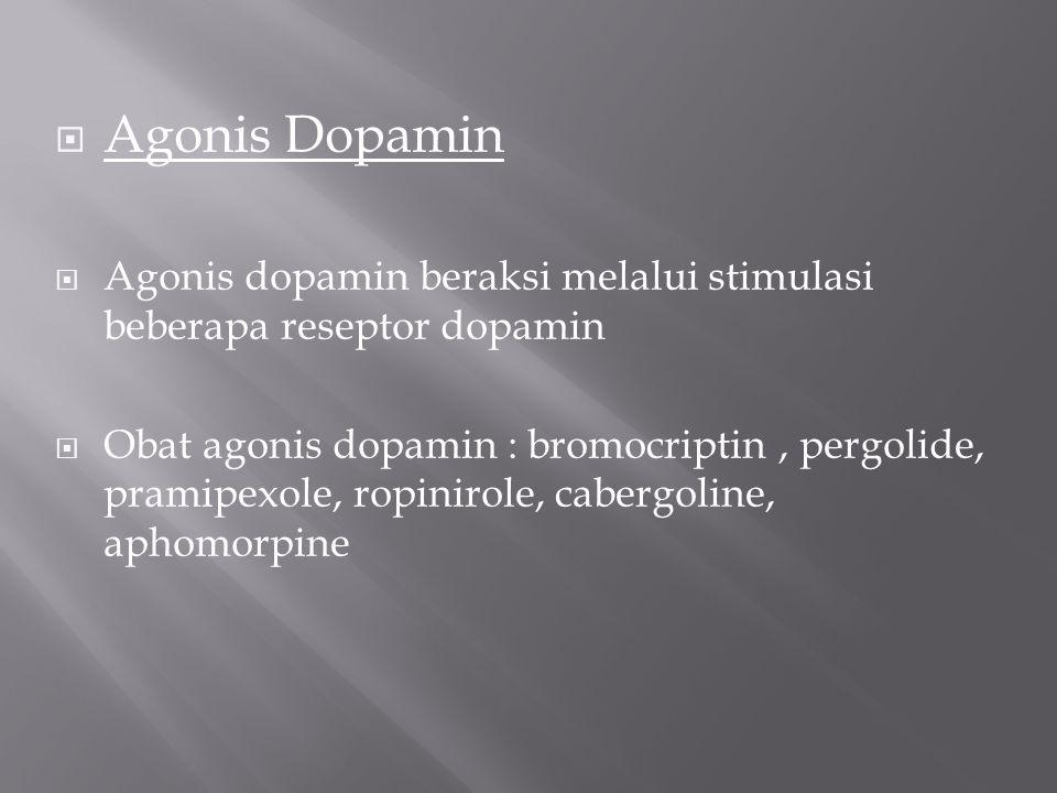  Agonis Dopamin  Agonis dopamin beraksi melalui stimulasi beberapa reseptor dopamin  Obat agonis dopamin : bromocriptin, pergolide, pramipexole, ropinirole, cabergoline, aphomorpine