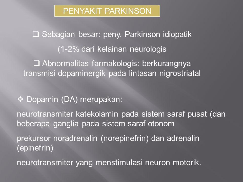  Obat berefek pada neurotransmitter lain di tubuh untuk mengatasi beberapa gejala dari Parkinson  Mengurangi tremor dan kekakuan otot yang dapat dihasilkan dari pemasukan asetilkolin  Contoh : thrihexyphenidil, benztropine