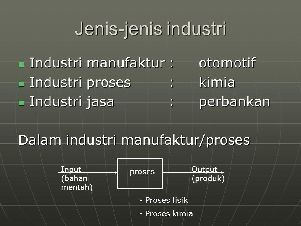 Jenis-jenis industri Industri manufaktur: otomotif Industri manufaktur: otomotif Industri proses: kimia Industri proses: kimia Industri jasa: perbanka