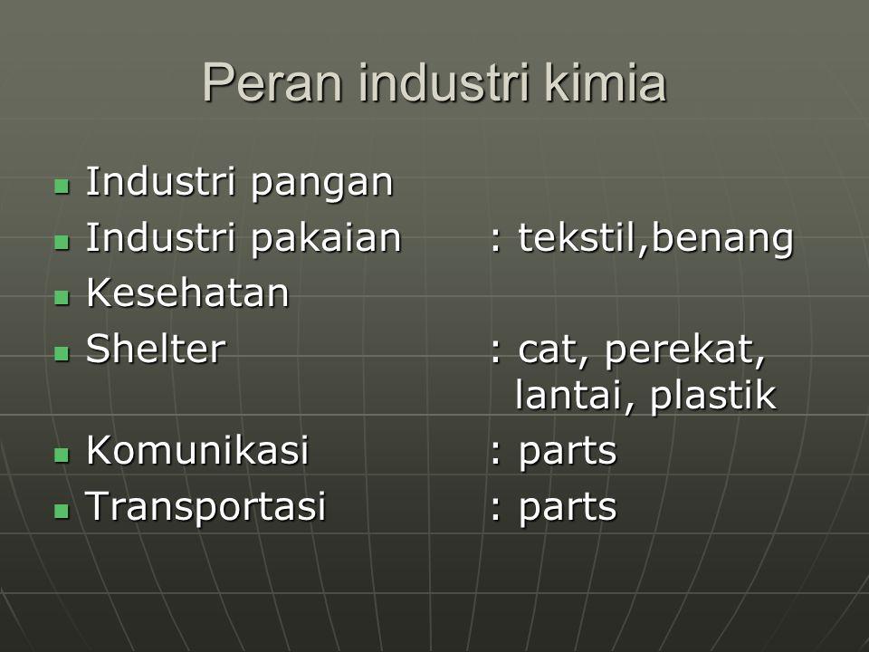 Peran industri kimia Industri pangan Industri pangan Industri pakaian : tekstil,benang Industri pakaian : tekstil,benang Kesehatan Kesehatan Shelter: cat, perekat, lantai, plastik Shelter: cat, perekat, lantai, plastik Komunikasi: parts Komunikasi: parts Transportasi: parts Transportasi: parts