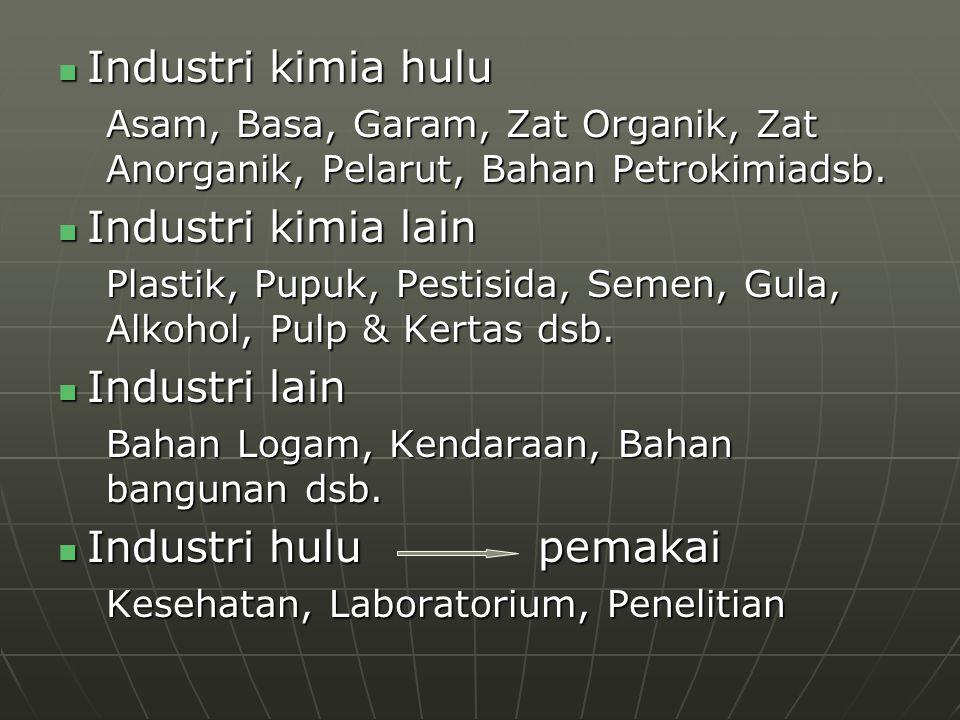 Industri kimia hulu Industri kimia hulu Asam, Basa, Garam, Zat Organik, Zat Anorganik, Pelarut, Bahan Petrokimiadsb. Industri kimia lain Industri kimi