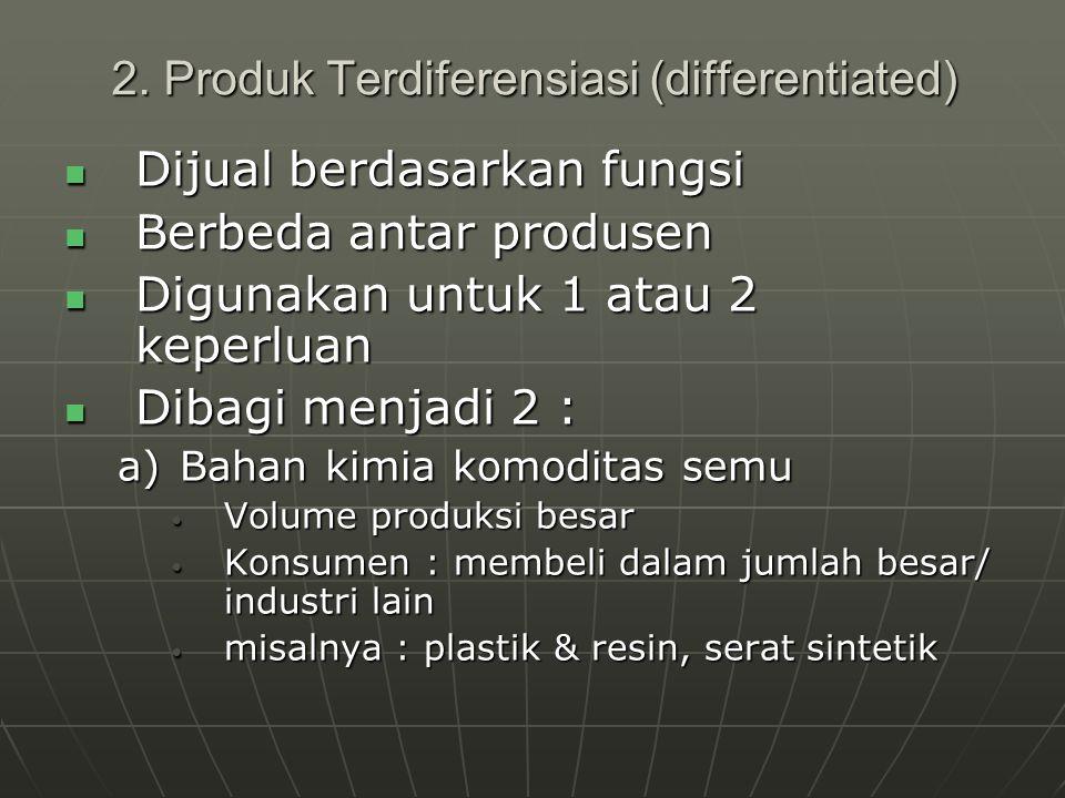 2. Produk Terdiferensiasi (differentiated) Dijual berdasarkan fungsi Dijual berdasarkan fungsi Berbeda antar produsen Berbeda antar produsen Digunakan